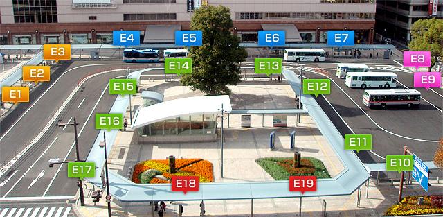 中央駅バスのりば